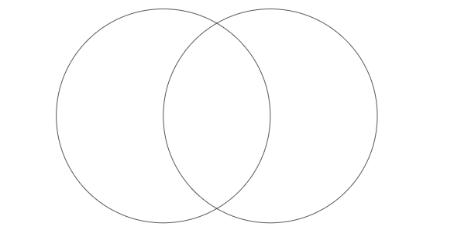 Imagem de 2 círculos entrelaçados